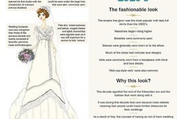 مدل لباس عروس از ۱۱۰ سال پیش تاکنون